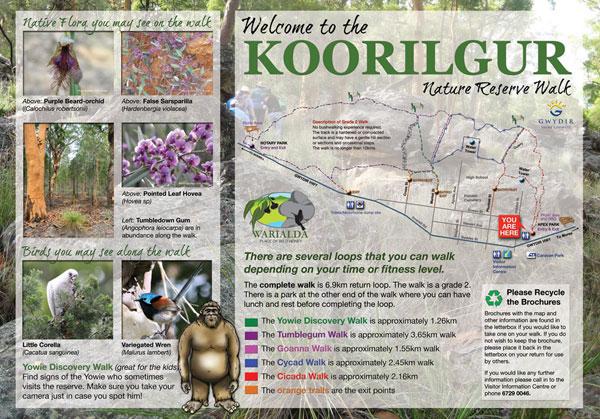 Koorilgur_sign